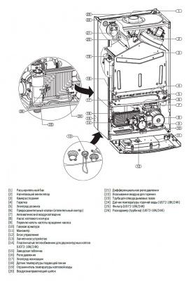 Газовый котел Buderus Logamax U072-24 (24 кВт) настенный одноконтурный купить в интернет-магазине Азбука Сантехники