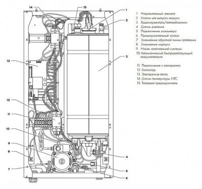 Электрический котел Vaillant eloBLOCK VE 21 (21 кВт) настенный купить в интернет-магазине Азбука Сантехники